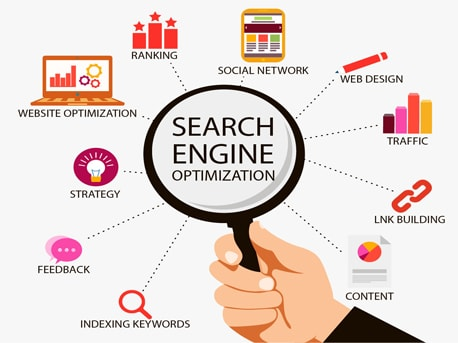 Best SEO Services Company in Noida